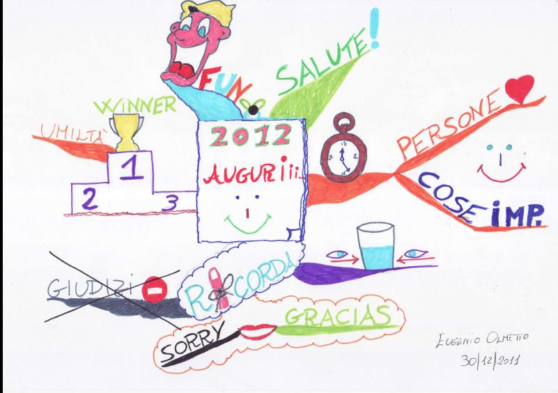Auguri di Buon Anno sotto forma di Mappa Mentale