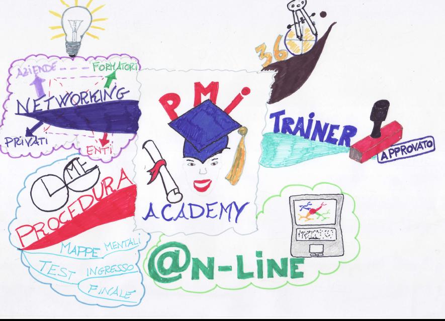 Mappa Mentale PMI Academy dentro l'articolo