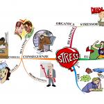 Mappa Mentale Stress per copertina
