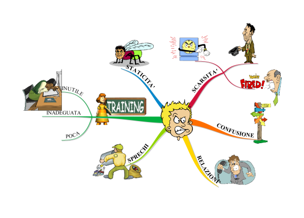 Mappa Mentale - I 6 ROVINALAVORO