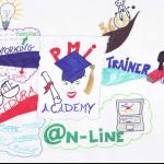 Mappa Mentale PMI Academy