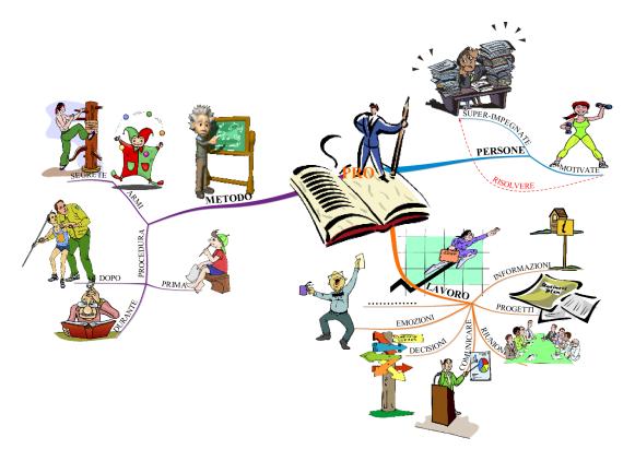 Mappe Mentali PRO